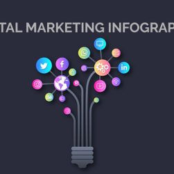 infographics Marketing Strategy